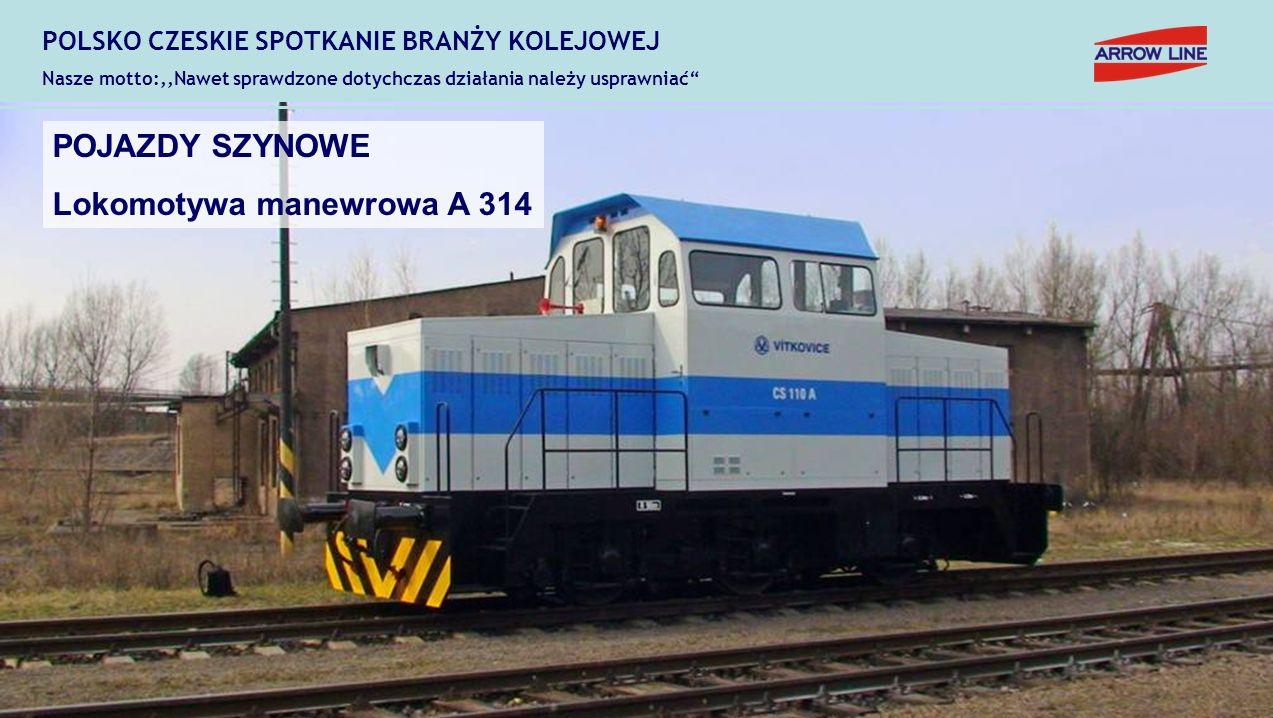 Przetokowe urządzenia linowe: PZ 15 Podstawowe dane techniczne: Siła pociągowa15 kN Moc silnika elektrycznego5,5 - 11kW Prędkość przetaczania0,2 - 0,5 m/s Długość trasy do 500 m POLSKO CZESKIE SPOTKANIE BRANŻY KOLEJOWEJ Nasze motto:,,Nawet sprawdzone dotychczas działania należy usprawniać