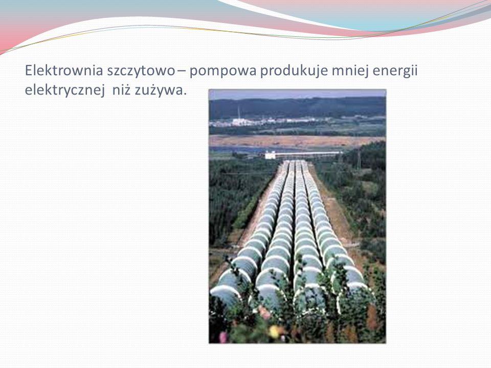 Elektrownia szczytowo – pompowa produkuje mniej energii elektrycznej niż zużywa.