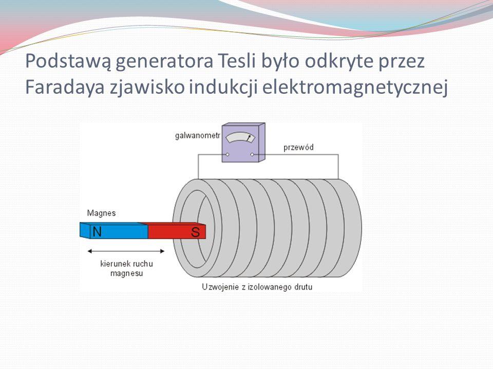 Podstawą generatora Tesli było odkryte przez Faradaya zjawisko indukcji elektromagnetycznej
