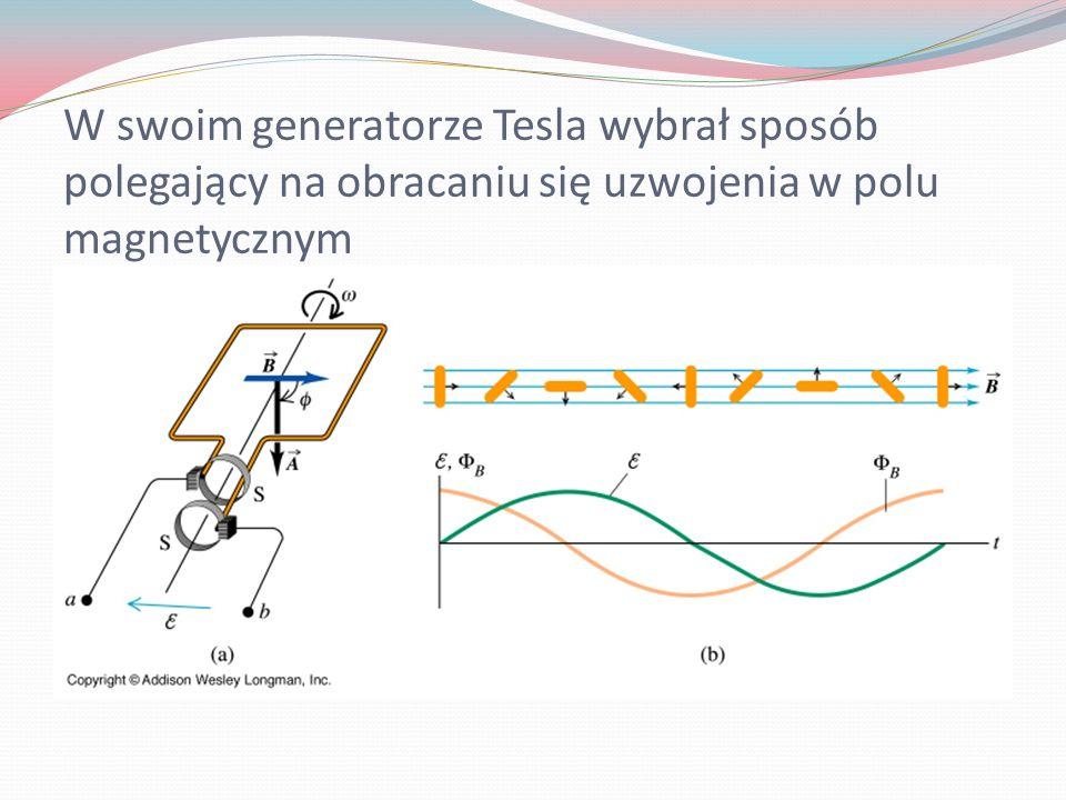 W swoim generatorze Tesla wybrał sposób polegający na obracaniu się uzwojenia w polu magnetycznym