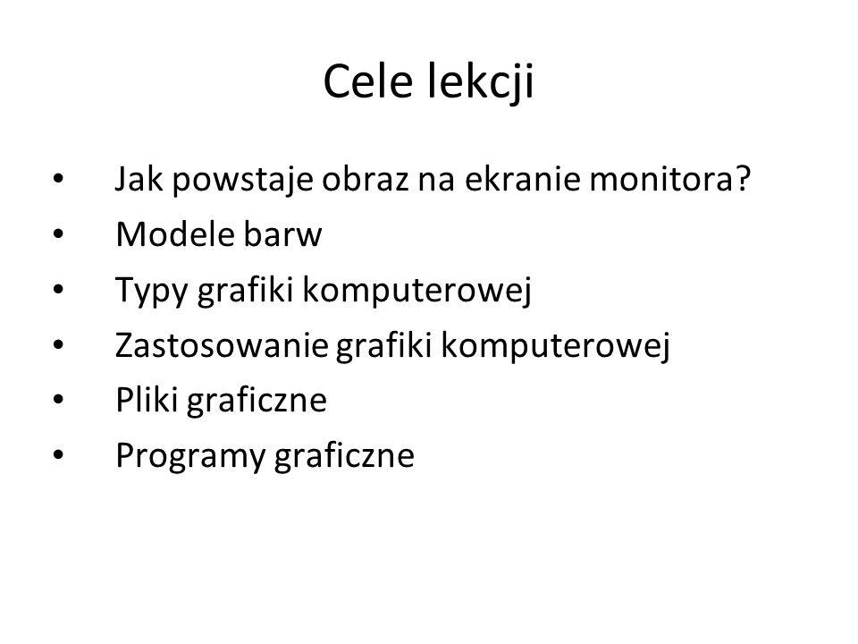 Cele lekcji Jak powstaje obraz na ekranie monitora.