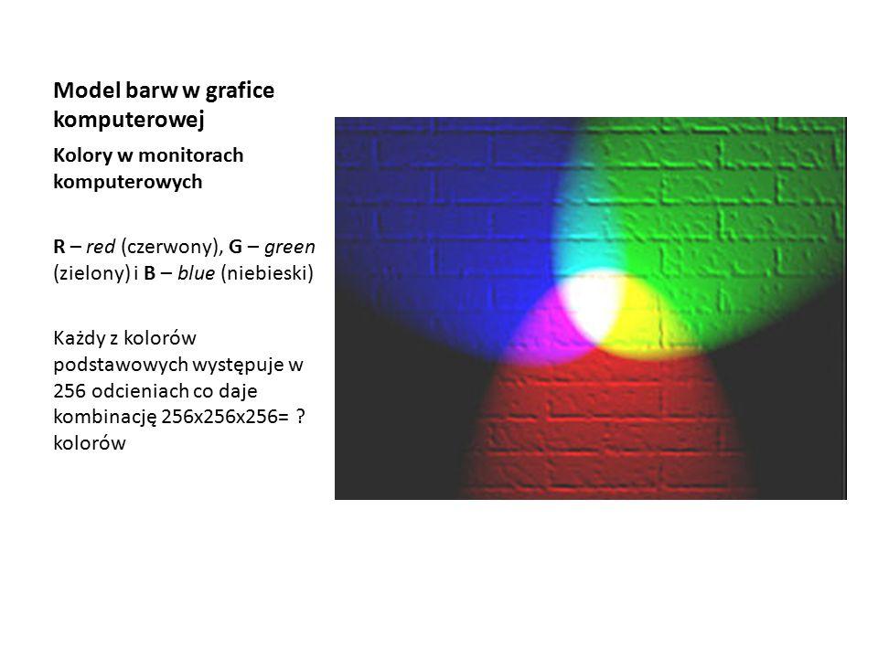 Model barw w grafice komputerowej Kolory w monitorach komputerowych R – red (czerwony), G – green (zielony) i B – blue (niebieski) Każdy z kolorów podstawowych występuje w 256 odcieniach co daje kombinację 256x256x256= .