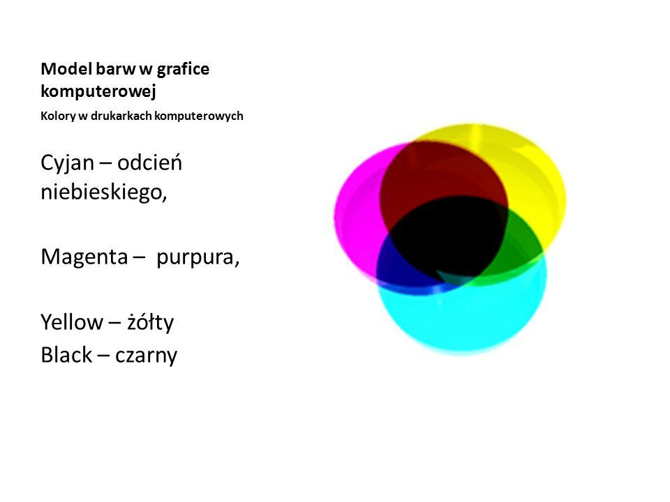 Model barw w grafice komputerowej Kolory w drukarkach komputerowych Cyjan – odcień niebieskiego, Magenta – purpura, Yellow – żółty Black – czarny