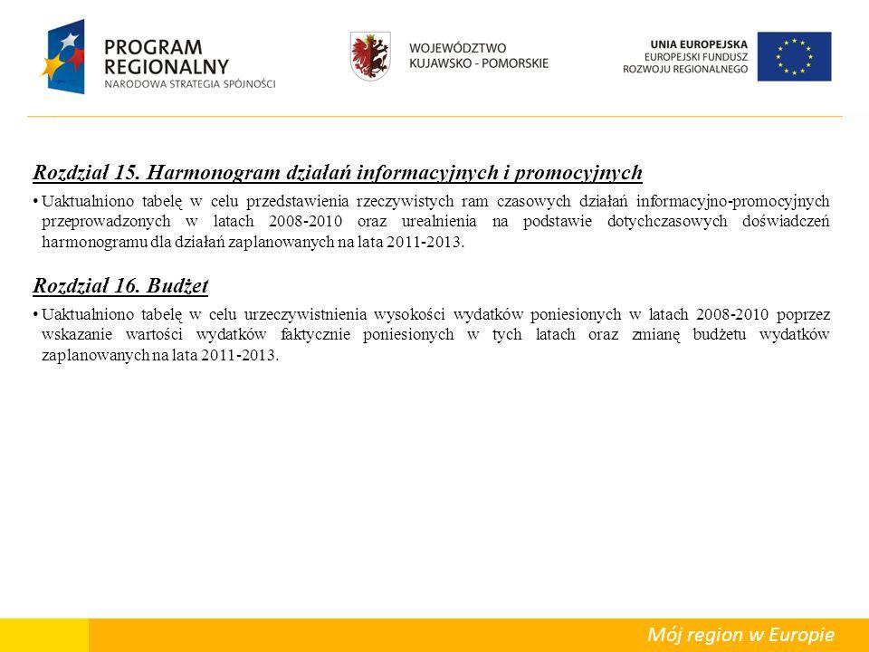 Departament Polityki Regionalnej Mój region w Europie Rozdział 15.