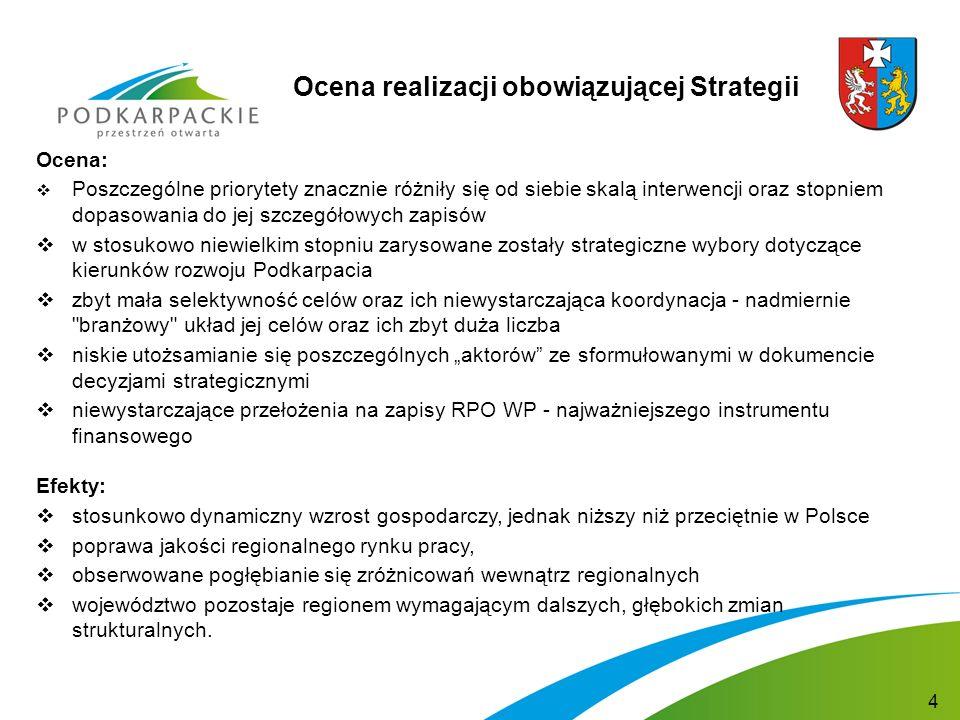Równoważenie rozwoju społeczno-gospodarczego Spójność przestrzenna i wzmacnianie funkcji biegunów wzrostu – Priorytet 3.5.
