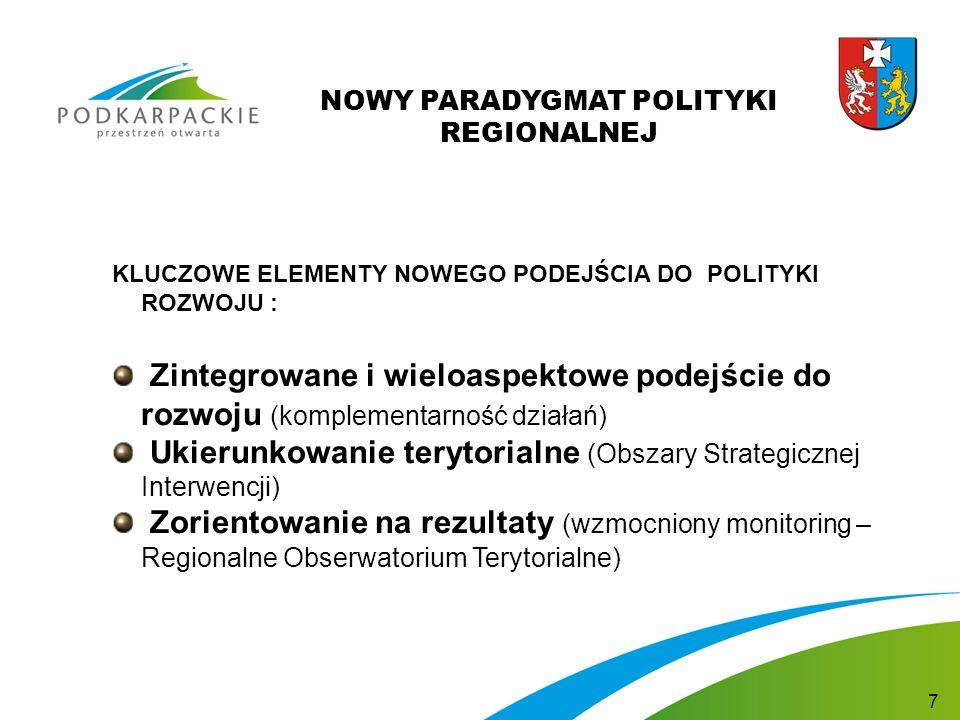 NOWY PARADYGMAT POLITYKI REGIONALNEJ KLUCZOWE ELEMENTY NOWEGO PODEJŚCIA DO POLITYKI ROZWOJU : Zintegrowane i wieloaspektowe podejście do rozwoju (komplementarność działań) Ukierunkowanie terytorialne (Obszary Strategicznej Interwencji) Zorientowanie na rezultaty (wzmocniony monitoring – Regionalne Obserwatorium Terytorialne) 7