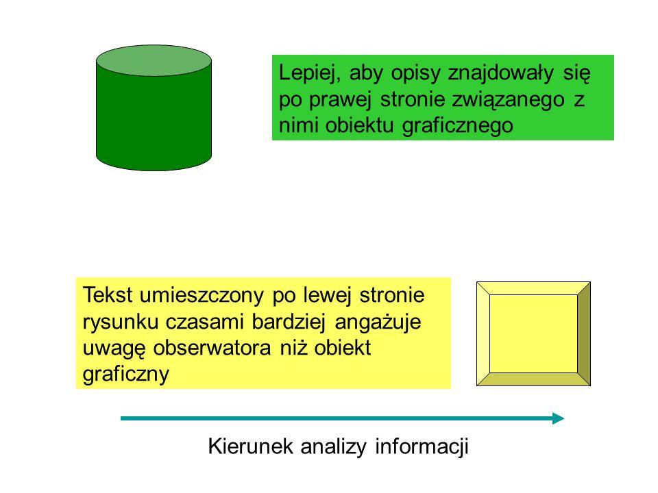 III. Obiekty graficzne Umieszczanie obiektów, analiza informacji (treści)