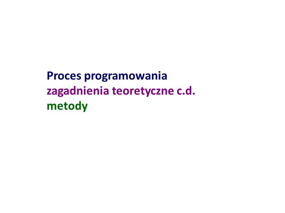 Proces programowania zagadnienia teoretyczne c.d. metody