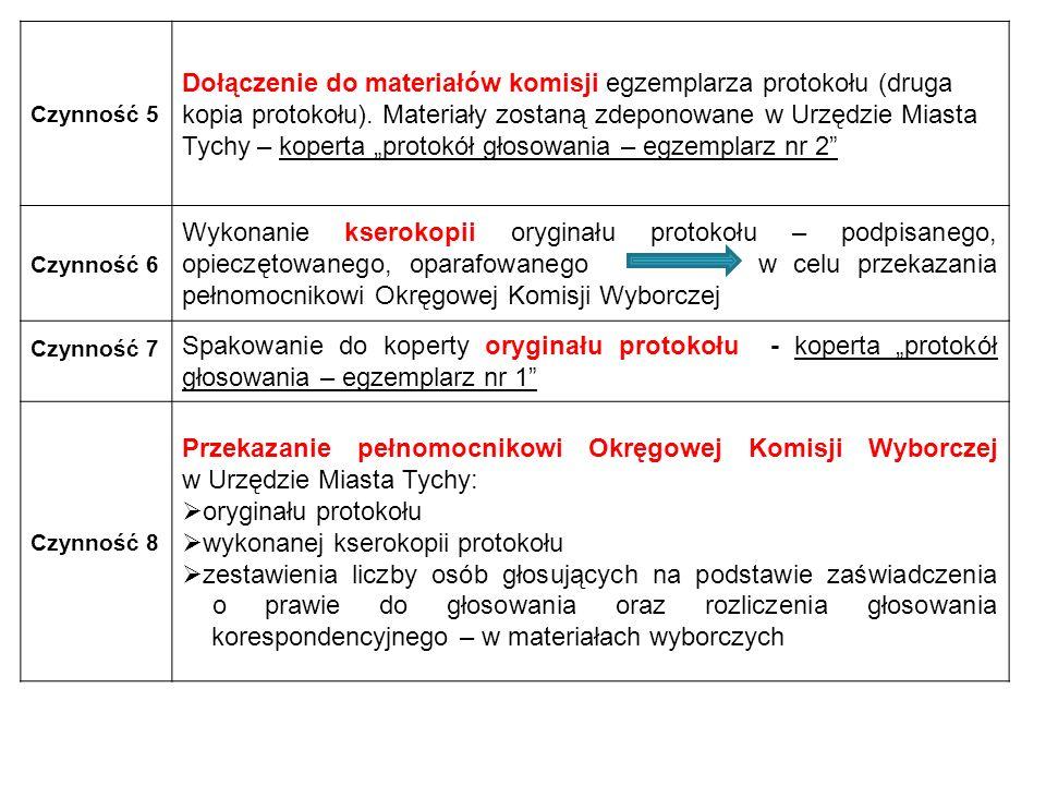 Czynność 5 Dołączenie do materiałów komisji egzemplarza protokołu (druga kopia protokołu). Materiały zostaną zdeponowane w Urzędzie Miasta Tychy – kop