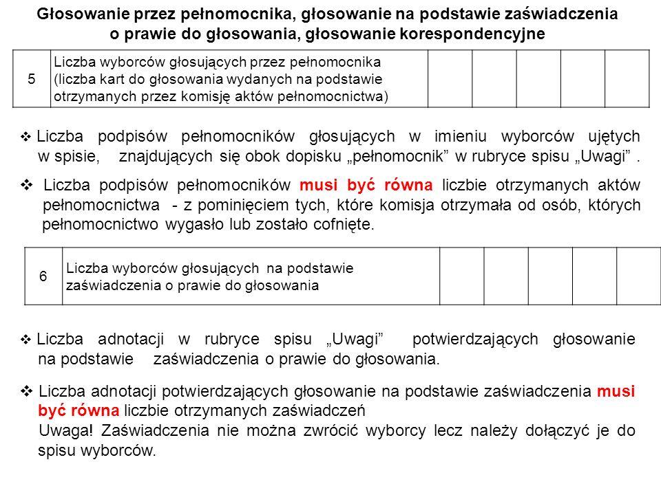 7Liczba wyborców, którym wysłano pakiety wyborcze 8Liczba otrzymanych kopert zwrotnych 8a Liczba kopert zwrotnych, w których nie było oświadczenia o osobistym i tajnym oddaniu głosu 8b Liczba kopert zwrotnych, w których oświadczenie nie było podpisane przez wyborcę 8c Liczba kopert zwrotnych, w których nie było koperty na kartę do głosowania 8d Liczba kopert zwrotnych, w których znajdowała się niezaklejona koperta na kartę do głosowania 8e Liczba kopert na kartę do głosowania wrzuconych do urny Informacja w spisie o wysłaniu pakietu wyborczego Pozycje od 7 do 8e dotyczą tylko obwodów wyznaczonych do głosowania korespondencyjnego.