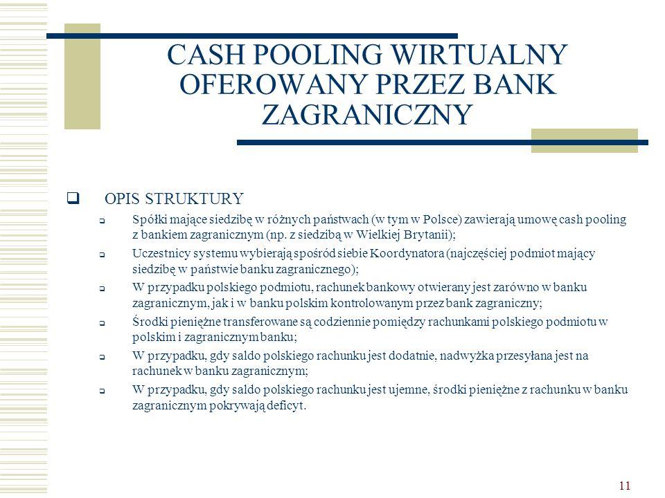 11 CASH POOLING WIRTUALNY OFEROWANY PRZEZ BANK ZAGRANICZNY  OPIS STRUKTURY  Spółki mające siedzibę w różnych państwach (w tym w Polsce) zawierają um