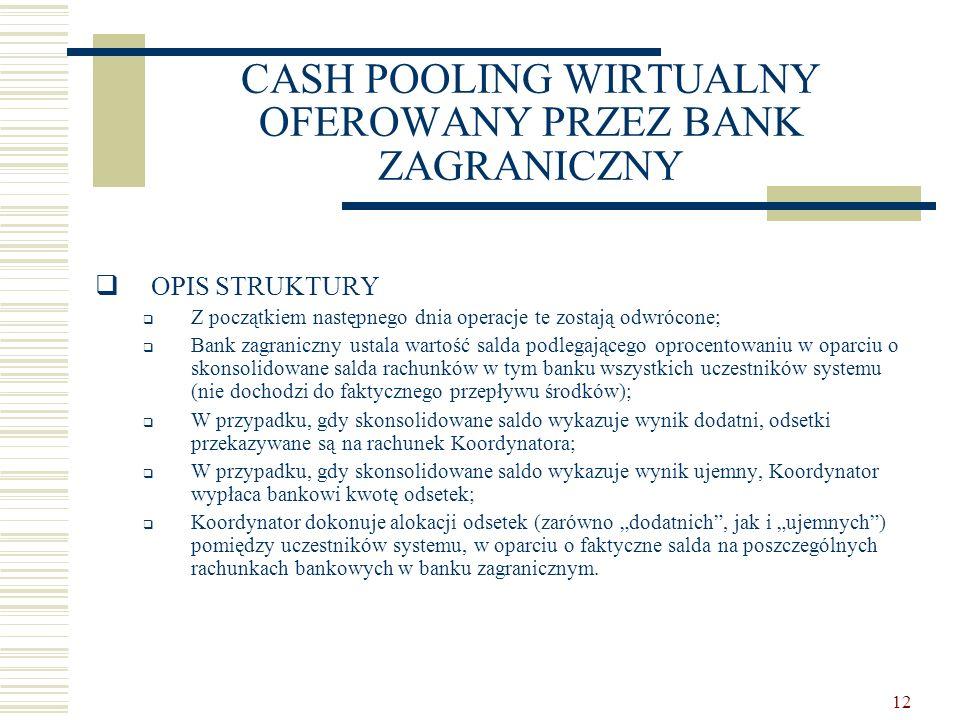 12 CASH POOLING WIRTUALNY OFEROWANY PRZEZ BANK ZAGRANICZNY  OPIS STRUKTURY  Z początkiem następnego dnia operacje te zostają odwrócone;  Bank zagra