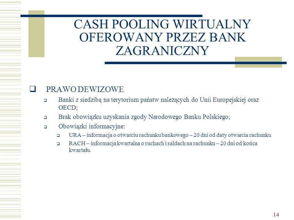 14 CASH POOLING WIRTUALNY OFEROWANY PRZEZ BANK ZAGRANICZNY  PRAWO DEWIZOWE  Banki z siedzibą na terytorium państw należących do Unii Europejskiej or