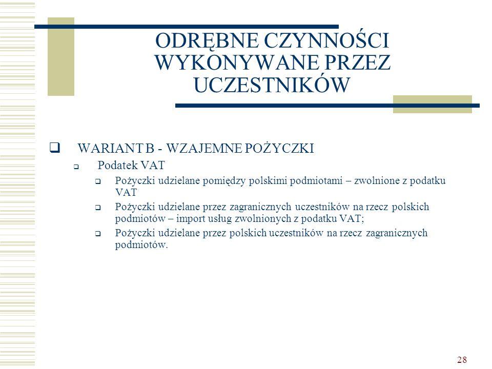 28 ODRĘBNE CZYNNOŚCI WYKONYWANE PRZEZ UCZESTNIKÓW  WARIANT B - WZAJEMNE POŻYCZKI  Podatek VAT  Pożyczki udzielane pomiędzy polskimi podmiotami – zw