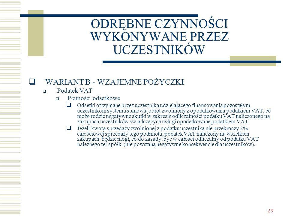 29 ODRĘBNE CZYNNOŚCI WYKONYWANE PRZEZ UCZESTNIKÓW  WARIANT B - WZAJEMNE POŻYCZKI  Podatek VAT  Płatności odsetkowe  Odsetki otrzymane przez uczest