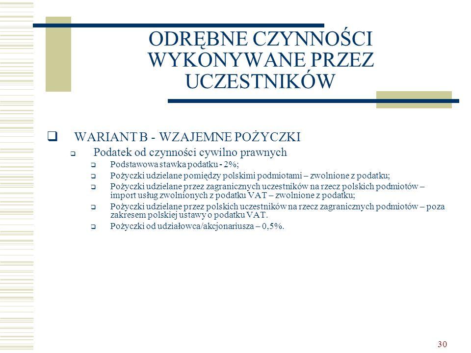 30 ODRĘBNE CZYNNOŚCI WYKONYWANE PRZEZ UCZESTNIKÓW  WARIANT B - WZAJEMNE POŻYCZKI  Podatek od czynności cywilno prawnych  Podstawowa stawka podatku - 2%;  Pożyczki udzielane pomiędzy polskimi podmiotami – zwolnione z podatku;  Pożyczki udzielane przez zagranicznych uczestników na rzecz polskich podmiotów – import usług zwolnionych z podatku VAT – zwolnione z podatku;  Pożyczki udzielane przez polskich uczestników na rzecz zagranicznych podmiotów – poza zakresem polskiej ustawy o podatku VAT.