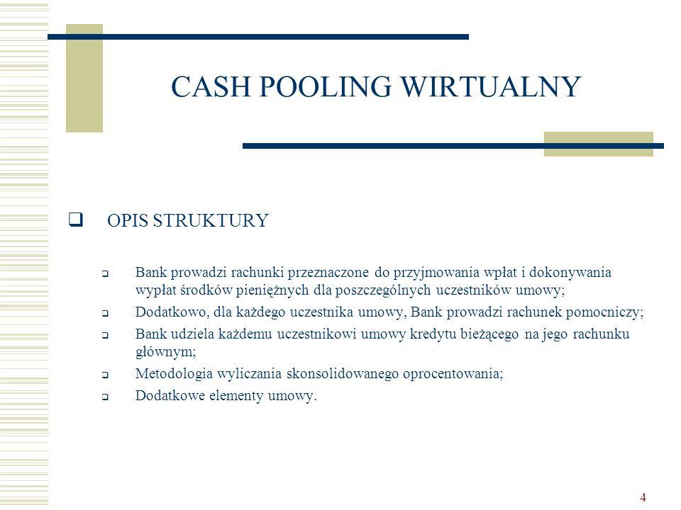 5 CASH POOLING WIRTUALNY  METODOLOGIA WYLICZANIA SKONSOLIDOWANEGO OPROCENTOWANIA (Wariant I)  Na koniec dnia, bank przelewa środki z rachunku głównego na rachunki pomocnicze uczestników (salda dodatnie);  Na koniec dnia, bank przelewa środki z rachunku pomocniczego na rachunki główne uczestników (salda ujemne);  Operacje te są odwracane po ustaleniu skonsolidowanego salda;  Bank dokonuje wyliczania odsetek od skonsolidowanego salda na rachunkach pomocniczych uczestników systemu;  Wysokość oprocentowania uzależniona jest od umowy z Bankiem;  Bank dokonuje stosownej alokacji odsetek (zarówno należnych uczestnikom, jak i bankowi).