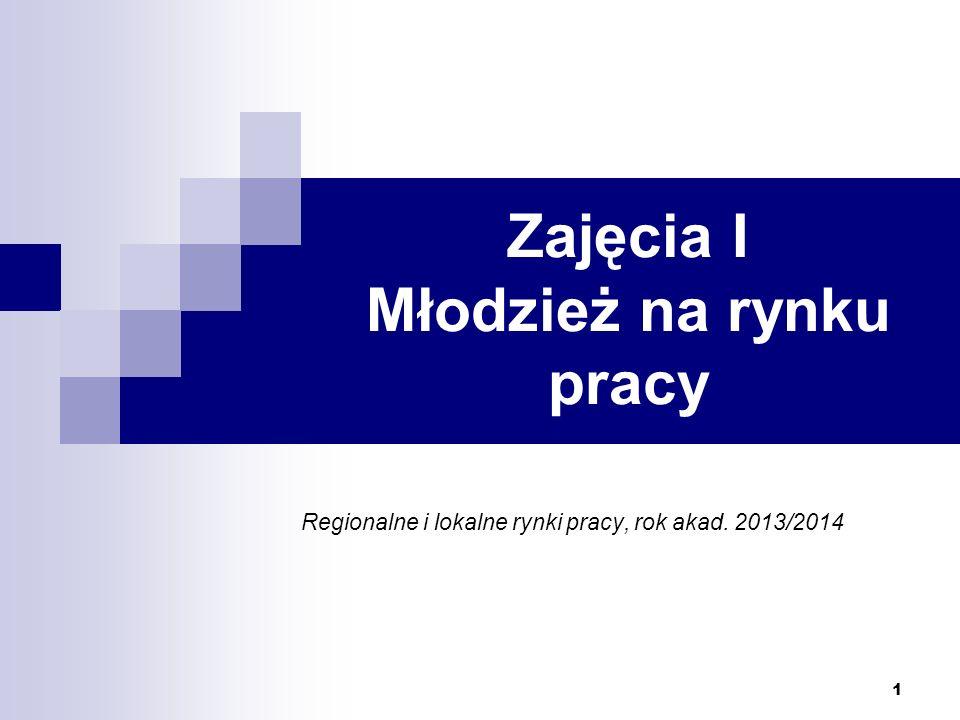 1 Zajęcia I Młodzież na rynku pracy Regionalne i lokalne rynki pracy, rok akad. 2013/2014