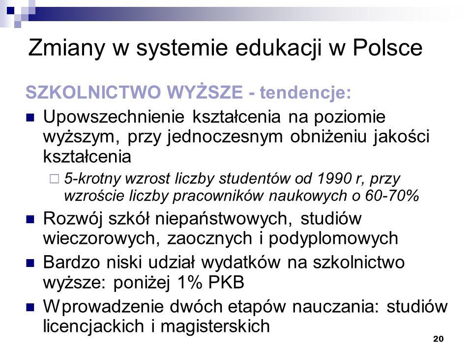 20 Zmiany w systemie edukacji w Polsce SZKOLNICTWO WYŻSZE - tendencje: Upowszechnienie kształcenia na poziomie wyższym, przy jednoczesnym obniżeniu jakości kształcenia  5-krotny wzrost liczby studentów od 1990 r, przy wzroście liczby pracowników naukowych o 60-70% Rozwój szkół niepaństwowych, studiów wieczorowych, zaocznych i podyplomowych Bardzo niski udział wydatków na szkolnictwo wyższe: poniżej 1% PKB Wprowadzenie dwóch etapów nauczania: studiów licencjackich i magisterskich