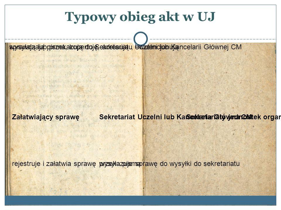 Typowy obieg akt w UJ Załatwiający sprawę rejestruje i załatwia sprawęprzekazuje sprawę do wysyłki do sekretariatu Sekretariaty jednostek organizacyjn