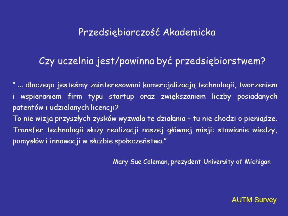 Przedsiębiorczość Akademicka Czy uczelnia jest/powinna być przedsiębiorstwem.