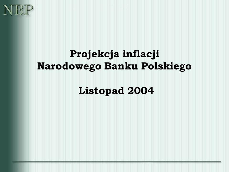 Projekcja inflacji Narodowego Banku Polskiego Listopad 2004