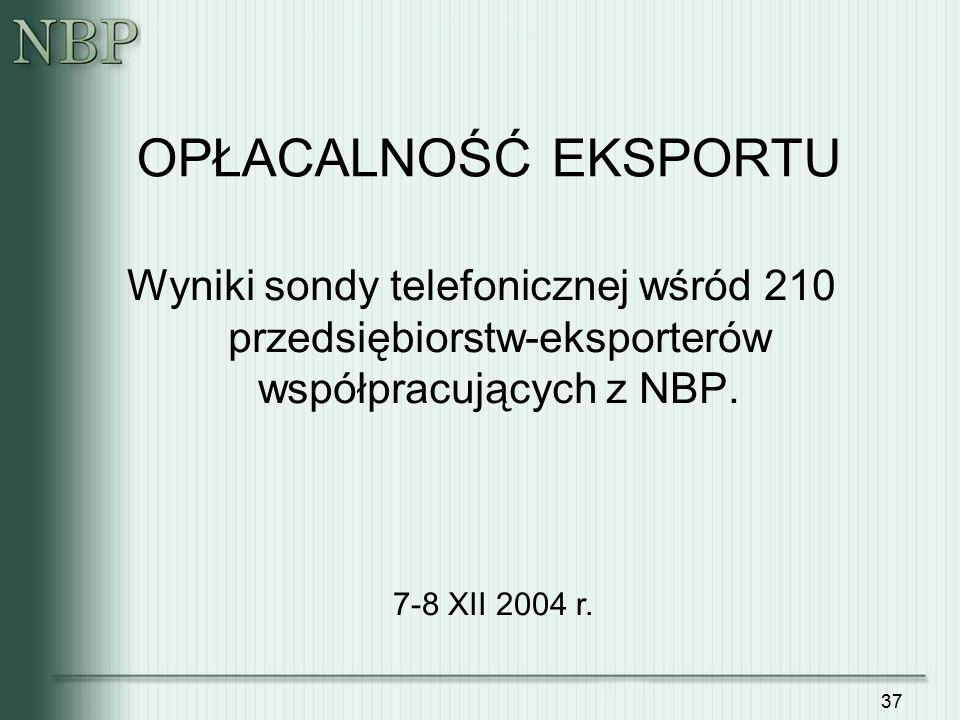 37 OPŁACALNOŚĆ EKSPORTU Wyniki sondy telefonicznej wśród 210 przedsiębiorstw-eksporterów współpracujących z NBP. 7-8 XII 2004 r.