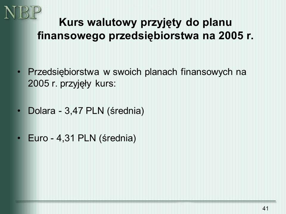 41 Kurs walutowy przyjęty do planu finansowego przedsiębiorstwa na 2005 r. Przedsiębiorstwa w swoich planach finansowych na 2005 r. przyjęły kurs: Dol