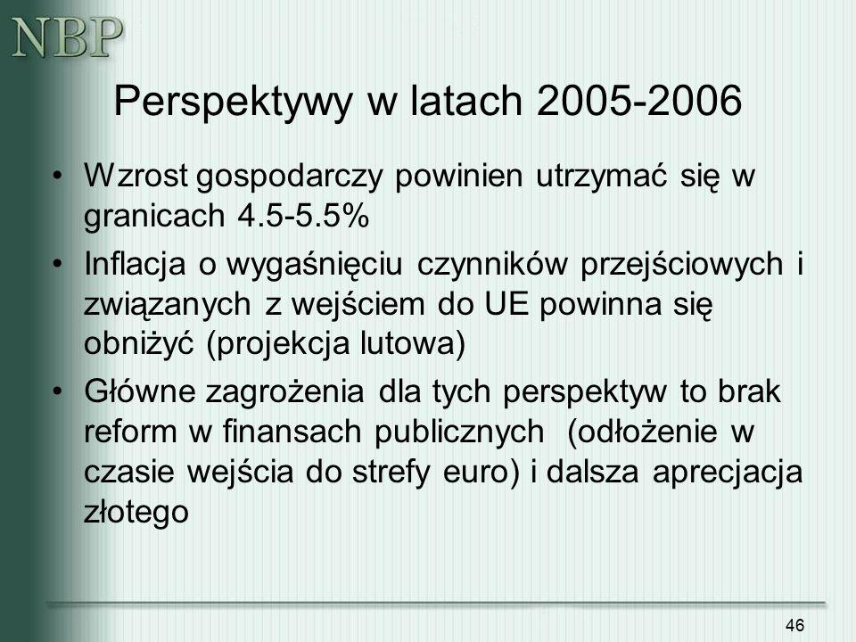 46 Perspektywy w latach 2005-2006 Wzrost gospodarczy powinien utrzymać się w granicach 4.5-5.5% Inflacja o wygaśnięciu czynników przejściowych i związ