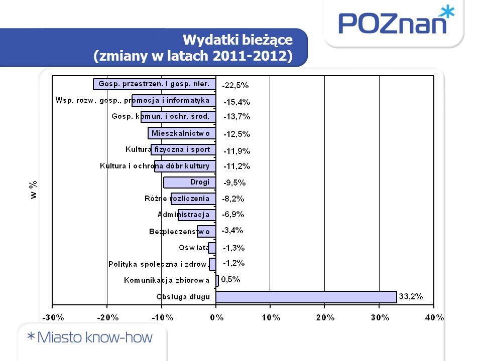 Wydatki bieżące (zmiany w latach 2011-2012)