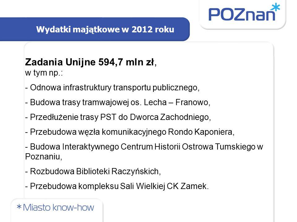 Wydatki majątkowe w 2012 roku Zadania Unijne 594,7 mln zł, w tym np.: - Odnowa infrastruktury transportu publicznego, - Budowa trasy tramwajowej os. L