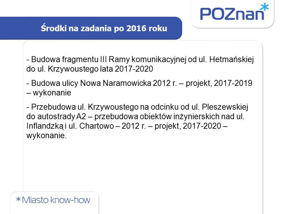 Środki na zadania po 2016 roku - Budowa fragmentu III Ramy komunikacyjnej od ul. Hetmańskiej do ul. Krzywoustego lata 2017-2020 - Budowa ulicy Nowa Na