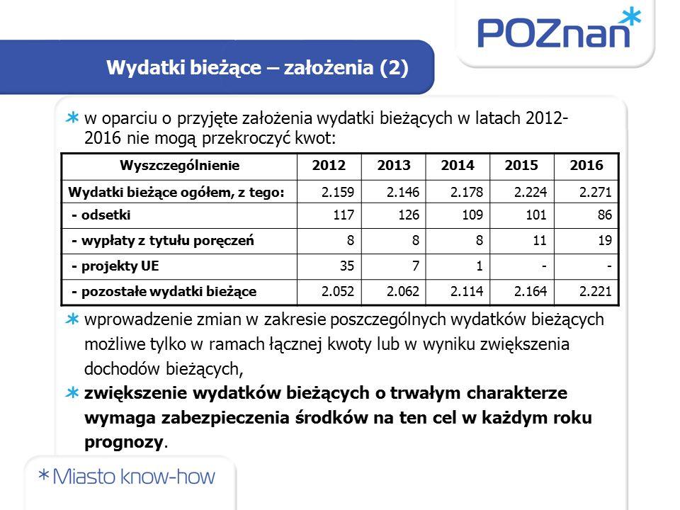Wydatki bieżące – założenia (2) w oparciu o przyjęte założenia wydatki bieżących w latach 2012- 2016 nie mogą przekroczyć kwot: Wyszczególnienie20122013201420152016 Wydatki bieżące ogółem, z tego:2.1592.1462.1782.2242.271 - odsetki11712610910186 - wypłaty z tytułu poręczeń8881119 - projekty UE3571-- - pozostałe wydatki bieżące2.0522.0622.1142.1642.221 wprowadzenie zmian w zakresie poszczególnych wydatków bieżących możliwe tylko w ramach łącznej kwoty lub w wyniku zwiększenia dochodów bieżących, zwiększenie wydatków bieżących o trwałym charakterze wymaga zabezpieczenia środków na ten cel w każdym roku prognozy.