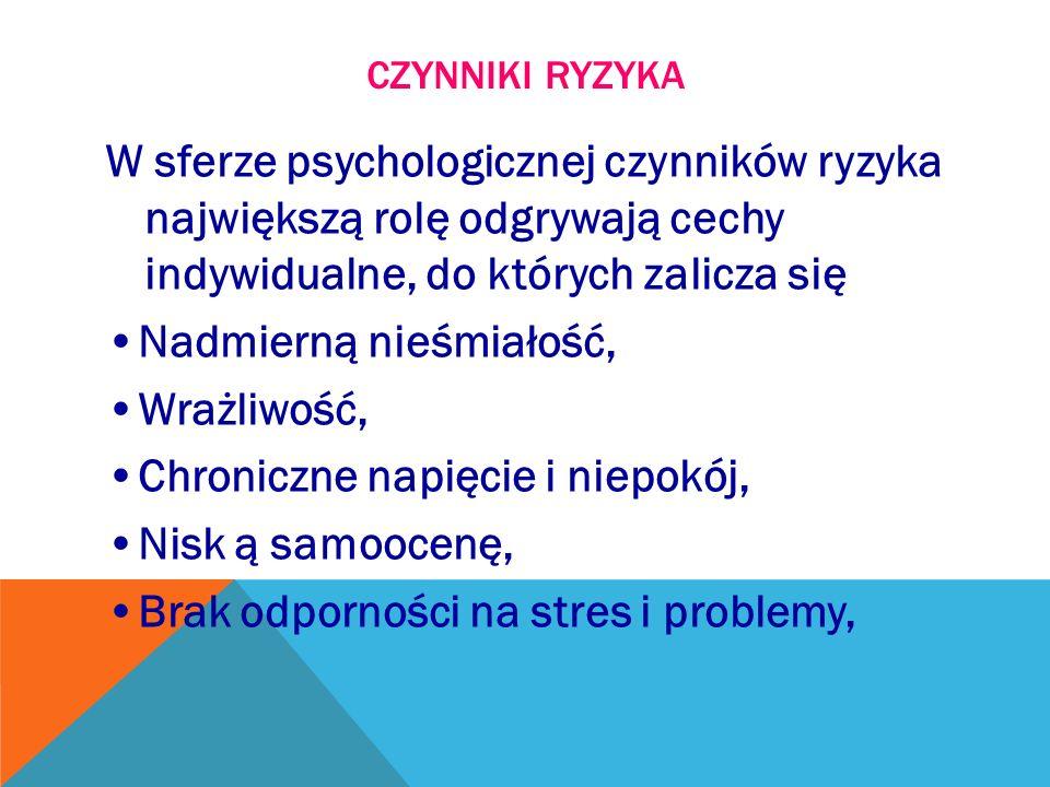 CZYNNIKI RYZYKA W sferze psychologicznej czynników ryzyka największą rolę odgrywają cechy indywidualne, do których zalicza się Nadmierną nieśmiałość, Wrażliwość, Chroniczne napięcie i niepokój, Nisk ą samoocenę, Brak odporności na stres i problemy,