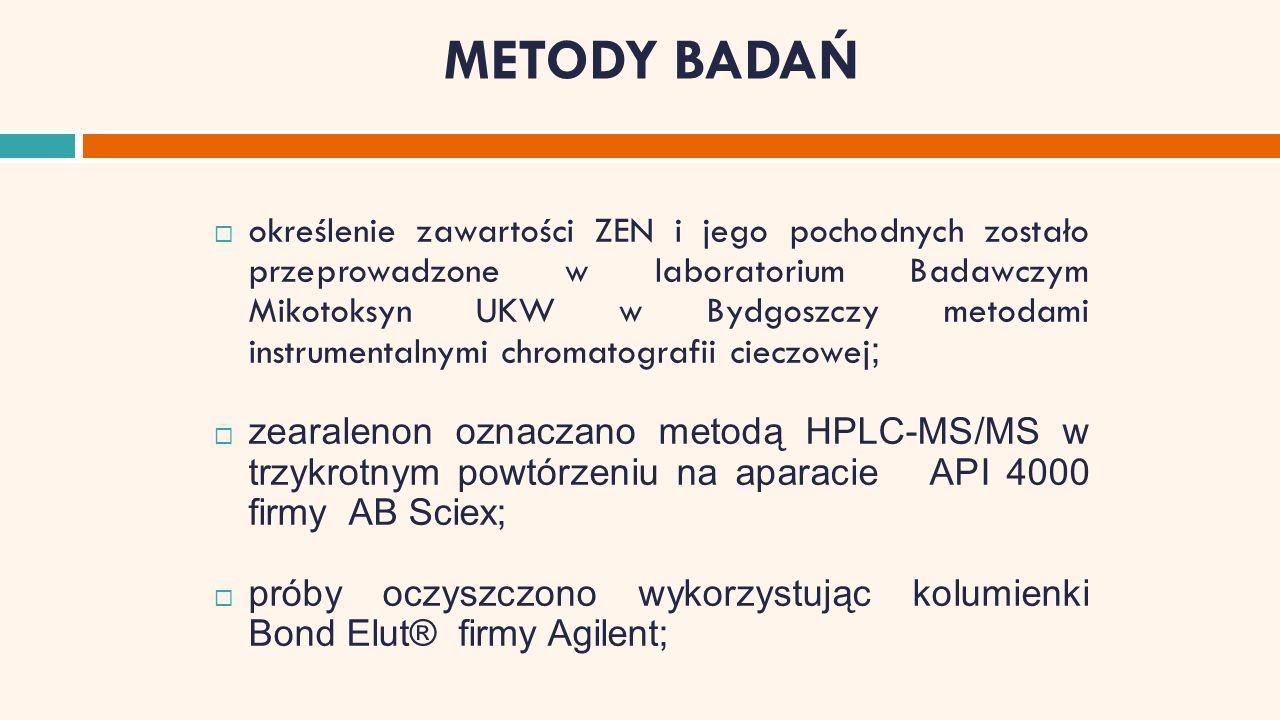 METODY BADAŃ  określenie zawartości ZEN i jego pochodnych zostało przeprowadzone w laboratorium Badawczym Mikotoksyn UKW w Bydgoszczy metodami instrumentalnymi chromatografii cieczowej ;  zearalenon oznaczano metodą HPLC-MS/MS w trzykrotnym powtórzeniu na aparacie API 4000 firmy AB Sciex;  próby oczyszczono wykorzystując kolumienki Bond Elut® firmy Agilent;