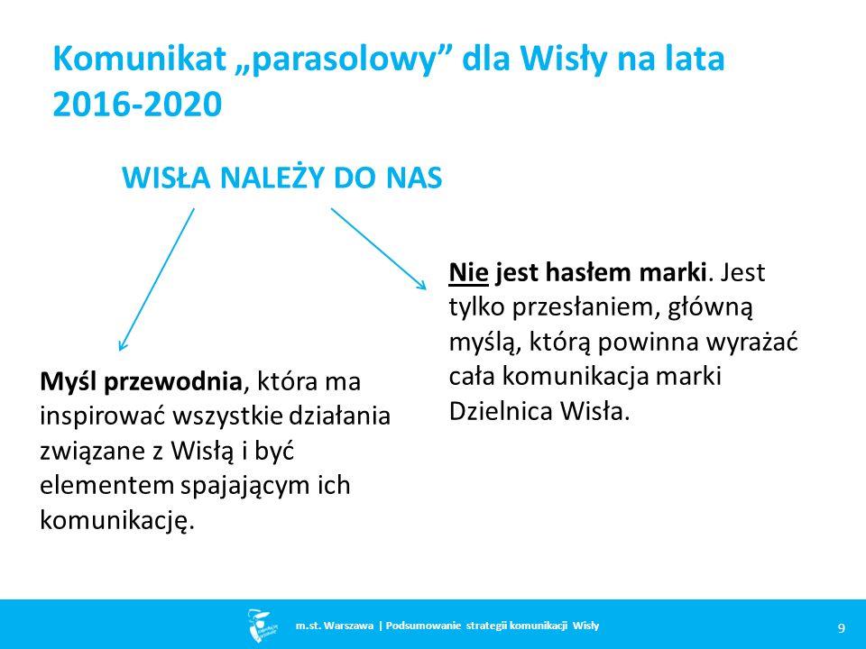"""Komunikat """"parasolowy dla Wisły na lata 2016-2020 WISŁA NALEŻY DO NAS Myśl przewodnia, która ma inspirować wszystkie działania związane z Wisłą i być elementem spajającym ich komunikację."""