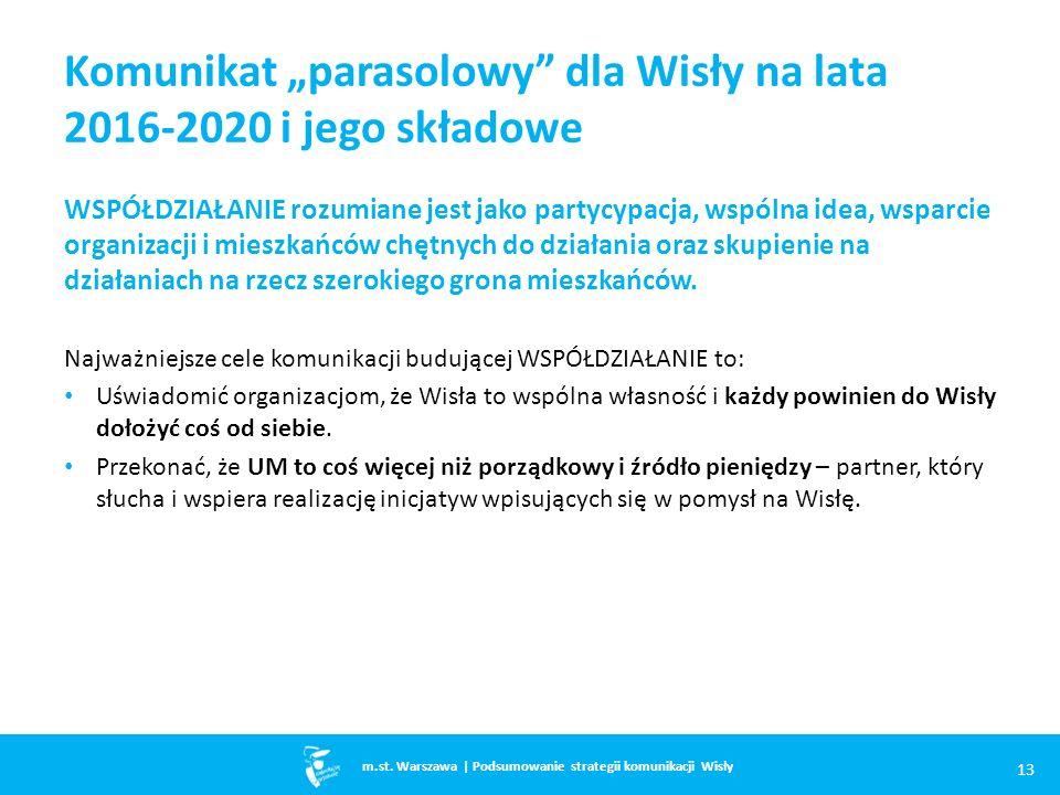 """Komunikat """"parasolowy dla Wisły na lata 2016-2020 i jego składowe WSPÓŁDZIAŁANIE rozumiane jest jako partycypacja, wspólna idea, wsparcie organizacji i mieszkańców chętnych do działania oraz skupienie na działaniach na rzecz szerokiego grona mieszkańców."""