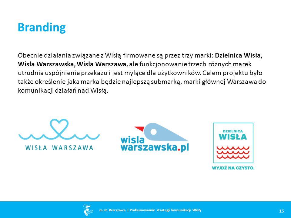 Branding Obecnie działania związane z Wisłą firmowane są przez trzy marki: Dzielnica Wisła, Wisła Warszawska, Wisła Warszawa, ale funkcjonowanie trzech różnych marek utrudnia uspójnienie przekazu i jest mylące dla użytkowników.
