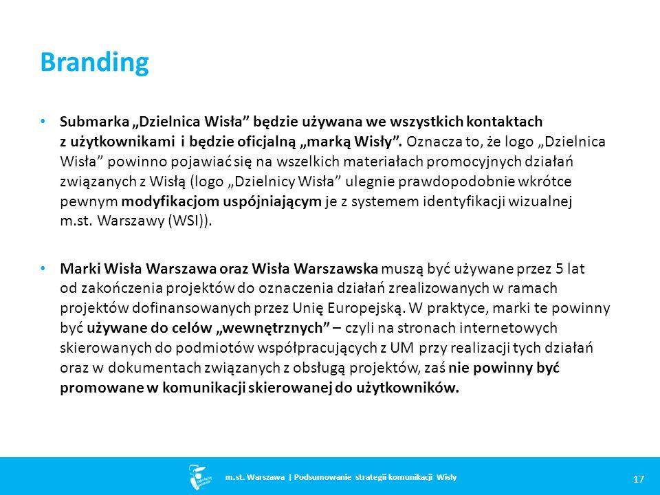 """Branding Submarka """"Dzielnica Wisła będzie używana we wszystkich kontaktach z użytkownikami i będzie oficjalną """"marką Wisły ."""