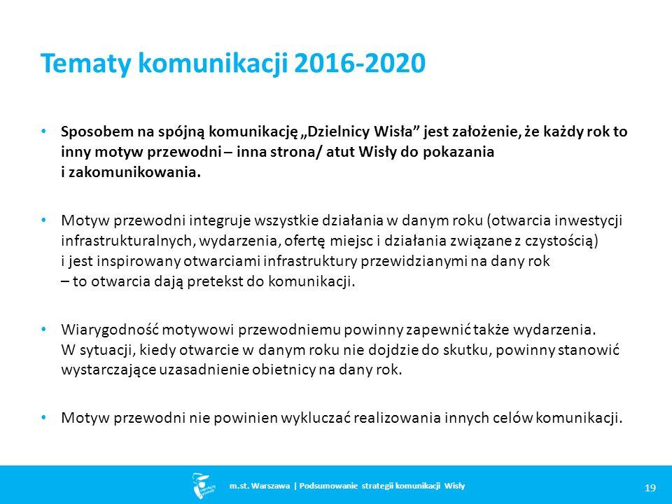 """Tematy komunikacji 2016-2020 Sposobem na spójną komunikację """"Dzielnicy Wisła jest założenie, że każdy rok to inny motyw przewodni – inna strona/ atut Wisły do pokazania i zakomunikowania."""
