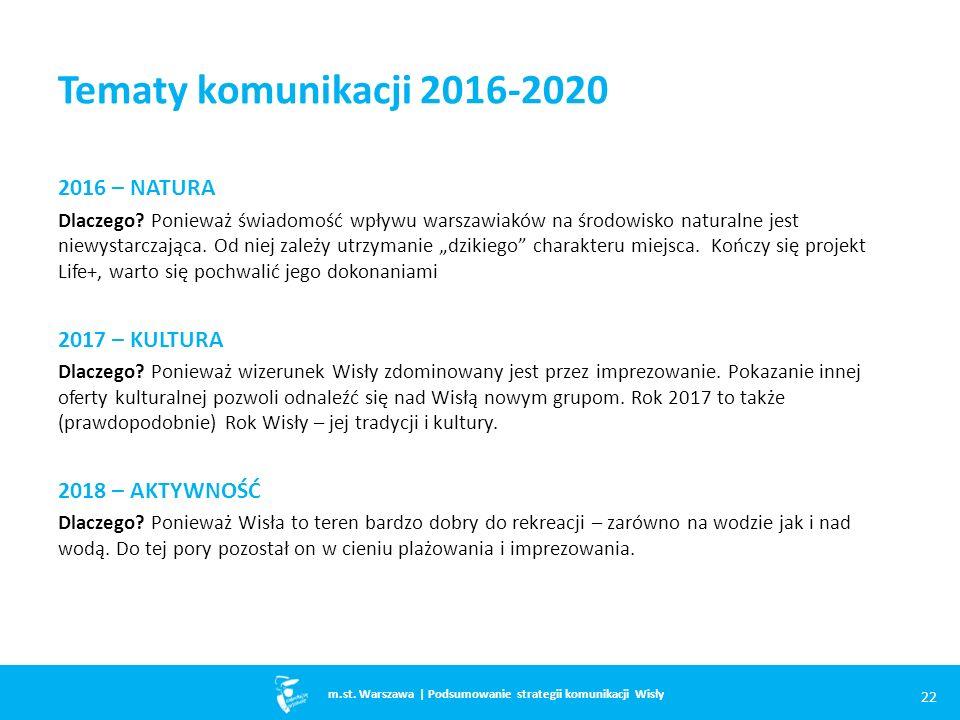 Tematy komunikacji 2016-2020 2016 – NATURA Dlaczego.