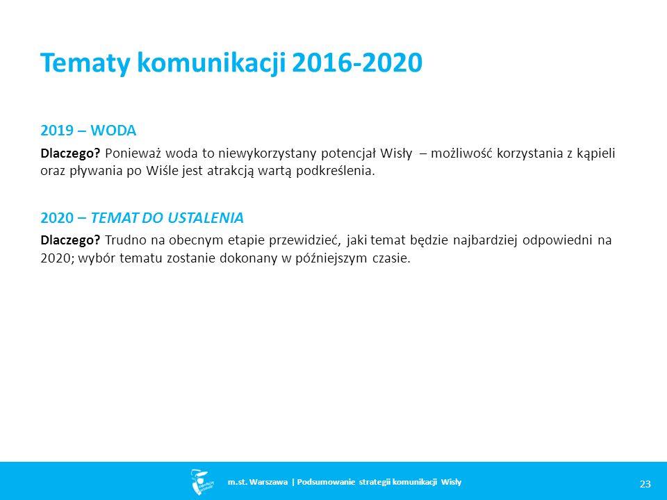 Tematy komunikacji 2016-2020 2019 – WODA Dlaczego.