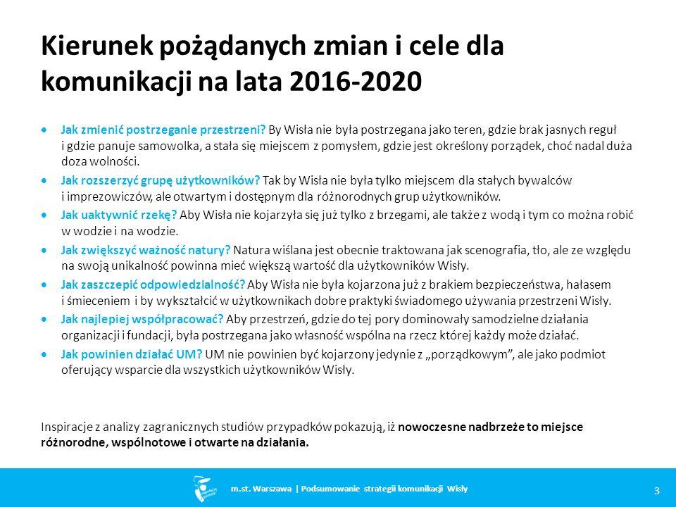 Kierunek pożądanych zmian i cele dla komunikacji na lata 2016-2020  Jak zmienić postrzeganie przestrzeni.