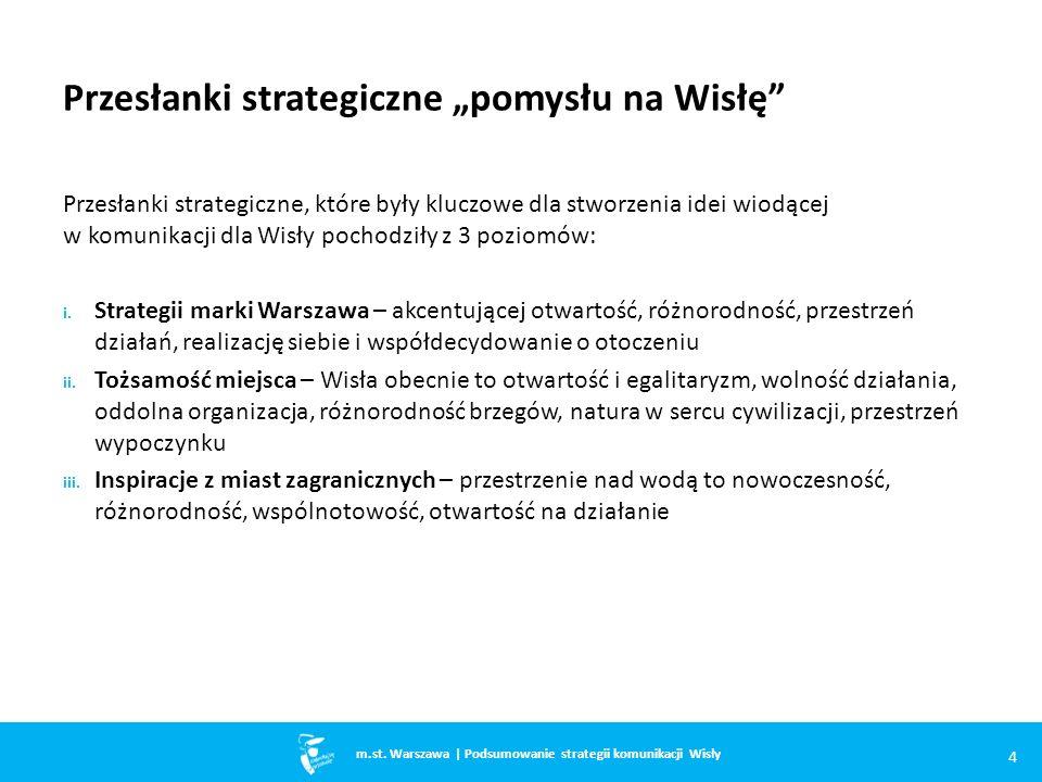 """Przesłanki strategiczne """"pomysłu na Wisłę Przesłanki strategiczne, które były kluczowe dla stworzenia idei wiodącej w komunikacji dla Wisły pochodziły z 3 poziomów: i.Strategii marki Warszawa – akcentującej otwartość, różnorodność, przestrzeń działań, realizację siebie i współdecydowanie o otoczeniu ii.Tożsamość miejsca – Wisła obecnie to otwartość i egalitaryzm, wolność działania, oddolna organizacja, różnorodność brzegów, natura w sercu cywilizacji, przestrzeń wypoczynku iii.Inspiracje z miast zagranicznych – przestrzenie nad wodą to nowoczesność, różnorodność, wspólnotowość, otwartość na działanie m.st."""