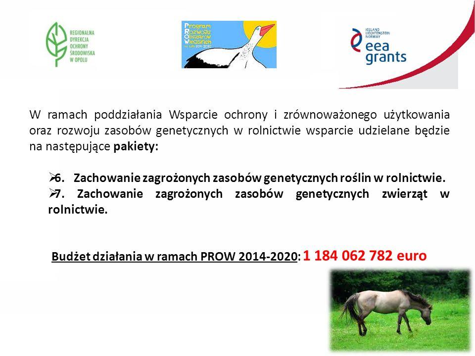 W ramach poddziałania Wsparcie ochrony i zrównoważonego użytkowania oraz rozwoju zasobów genetycznych w rolnictwie wsparcie udzielane będzie na następujące pakiety:  6.