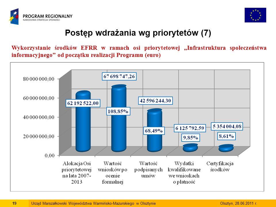 19Urząd Marszałkowski Województwa Warmińsko-Mazurskiego w Olsztynie Olsztyn, 28.06.2011 r.