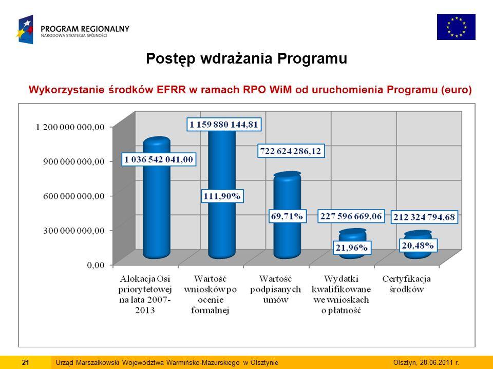 21Urząd Marszałkowski Województwa Warmińsko-Mazurskiego w Olsztynie Olsztyn, 28.06.2011 r.