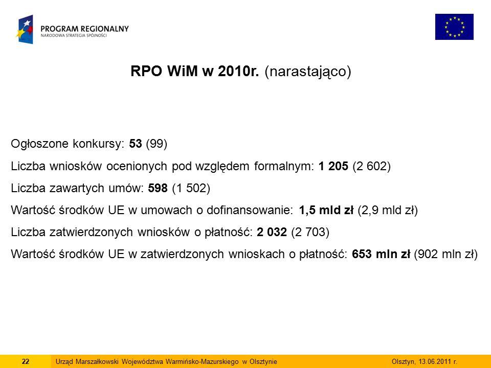 22Urząd Marszałkowski Województwa Warmińsko-Mazurskiego w Olsztynie Olsztyn, 13.06.2011 r.
