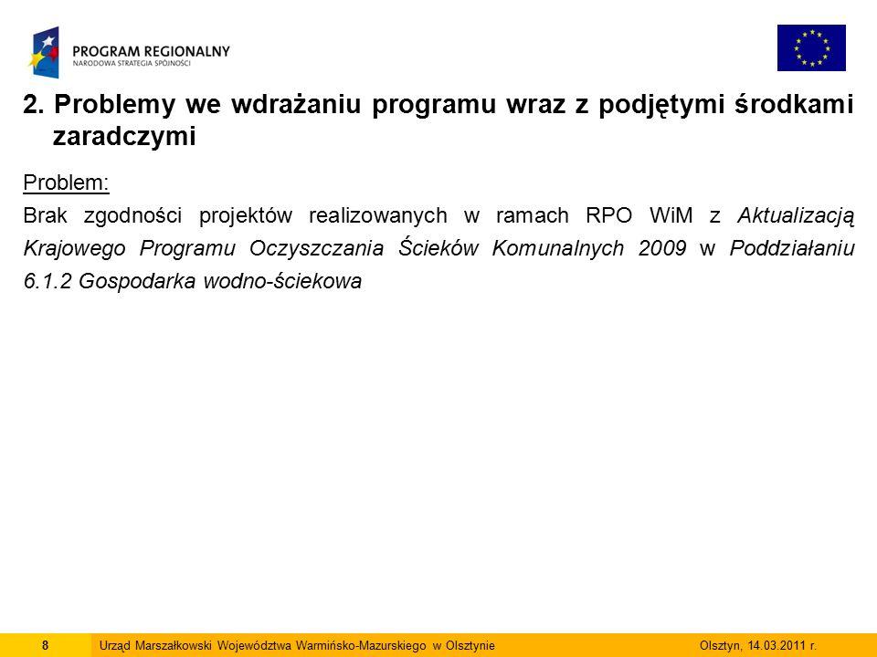 8Urząd Marszałkowski Województwa Warmińsko-Mazurskiego w Olsztynie Olsztyn, 14.03.2011 r.