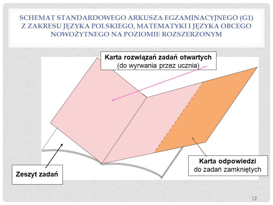 SCHEMAT STANDARDOWEGO ARKUSZA EGZAMINACYJNEGO (G1) Z ZAKRESU JĘZYKA POLSKIEGO, MATEMATYKI I JĘZYKA OBCEGO NOWOŻYTNEGO NA POZIOMIE ROZSZERZONYM 12 Karta rozwiązań zadań otwartych (do wyrwania przez ucznia) Karta odpowiedzi do zadań zamkniętych Zeszyt zadań